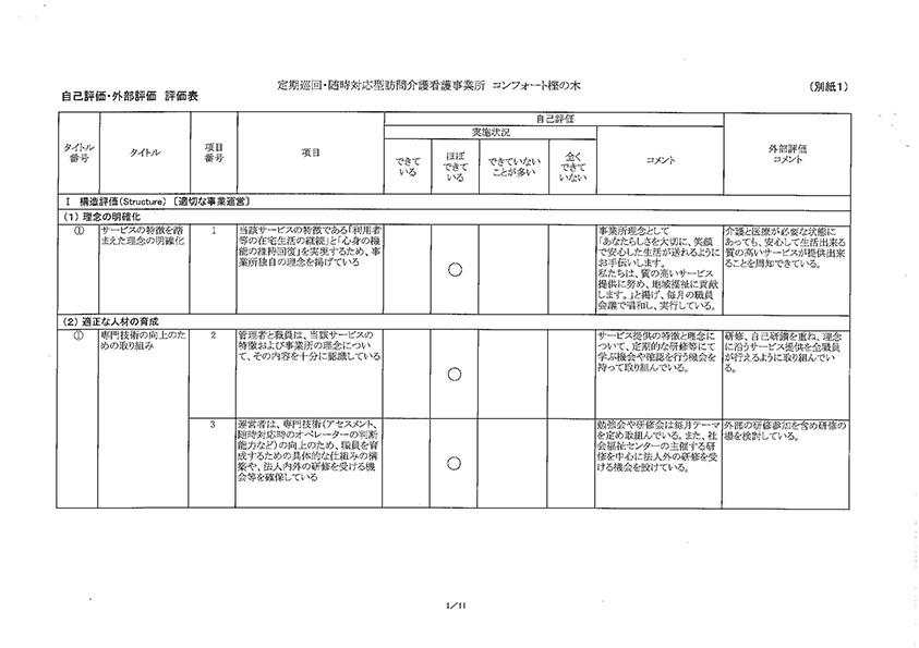コンフォート樫の木・外部評価結果01