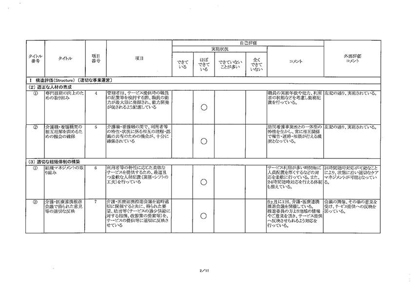 コンフォート樫の木・外部評価結果02