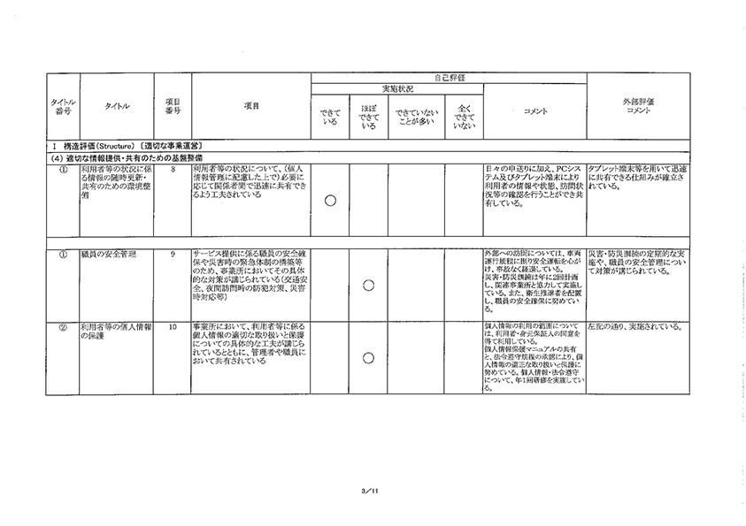 コンフォート樫の木・外部評価結果03