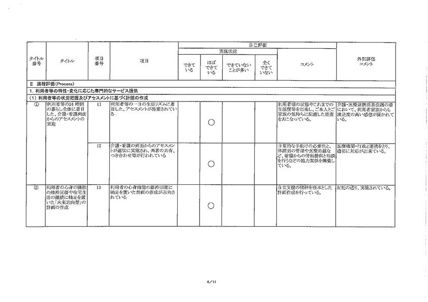 コンフォート樫の木・外部評価結果04