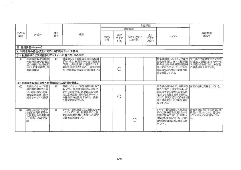 コンフォート樫の木・外部評価結果05