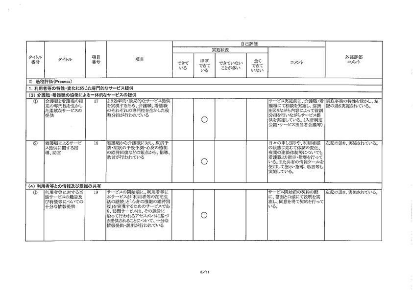 コンフォート樫の木・外部評価結果06