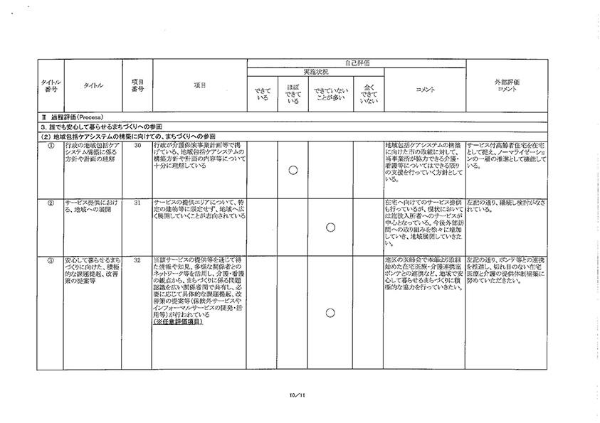 コンフォート樫の木・外部評価結果10