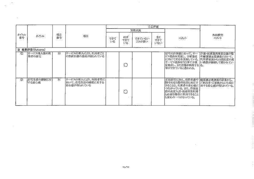 コンフォート樫の木・外部評価結果11